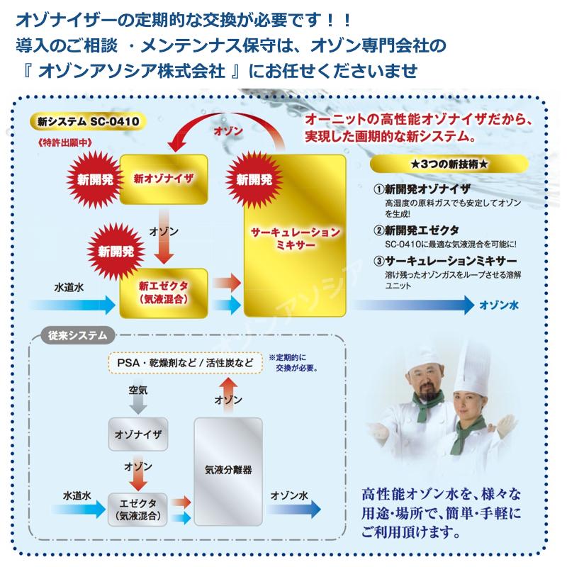 オゾン水のサイズ仕様 オゾンガスエジェクトの効果 サニアクリーン SC-0410