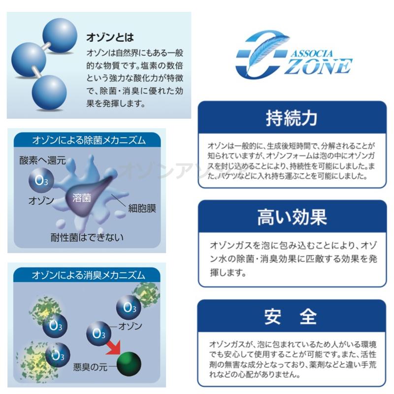 オゾン水とは? サニアクリーン SC-0410
